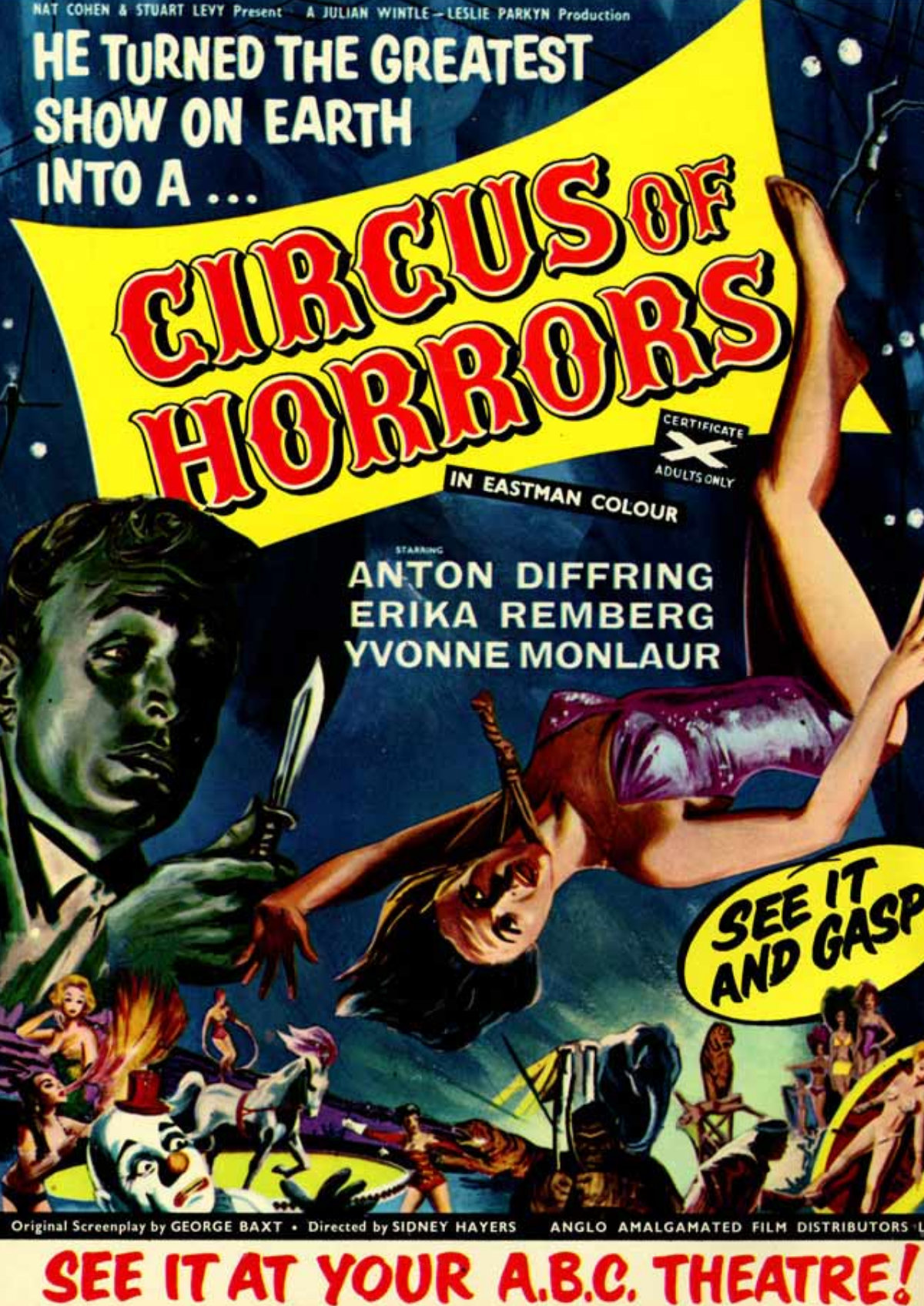'Circus Of Horrors' movie poster